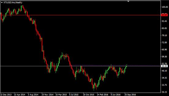 tip_oil2016-10-12_2155
