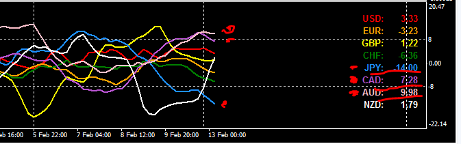 Forex blog biz indicators wavetrend indicator