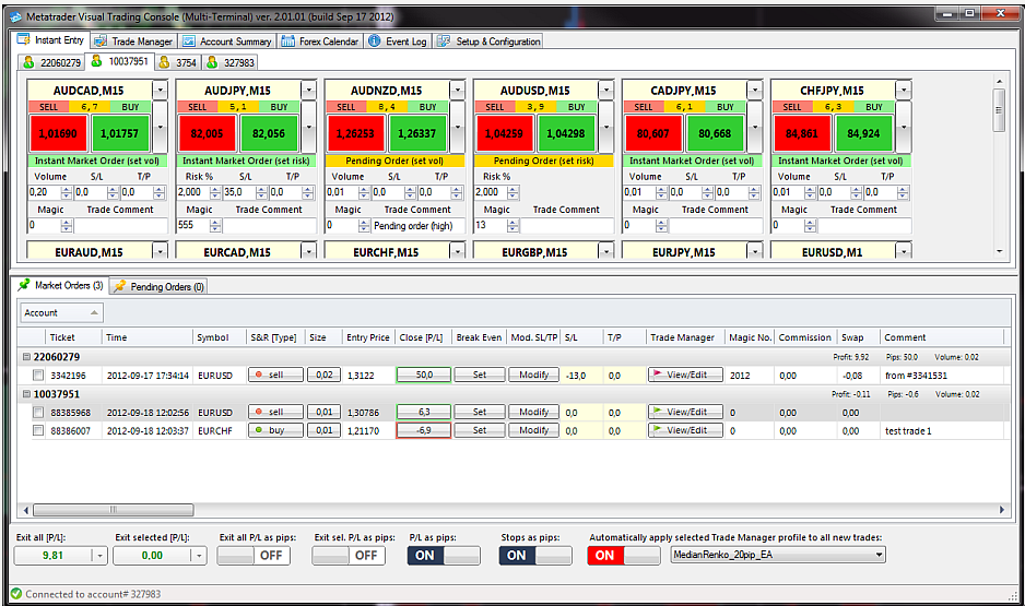 Great Way to Manage & Maximise Your Trades