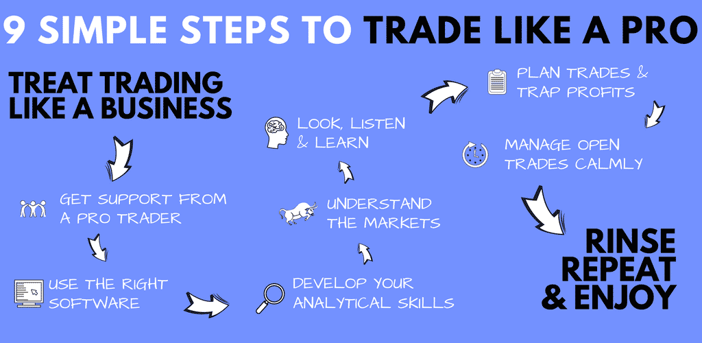Ready to learn how to trade? - Forex Mentor PRO